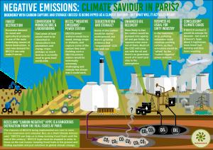 BECCS-infographic