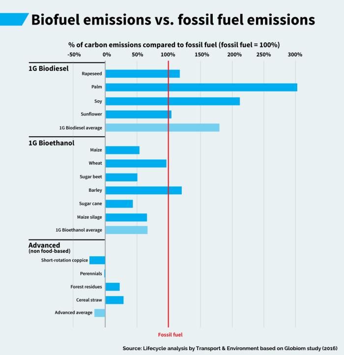 Biofuels-Infographics-April-2016-2